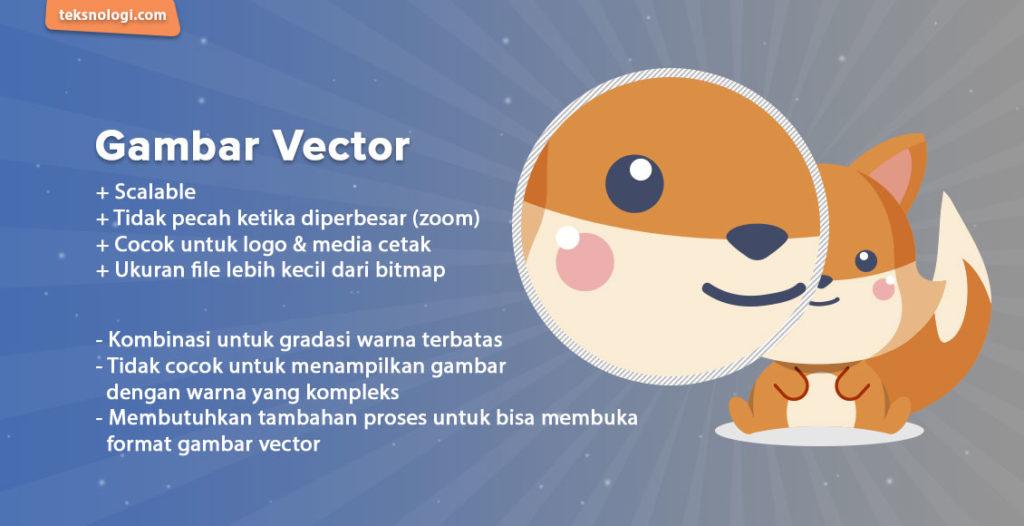 contoh gambar vector
