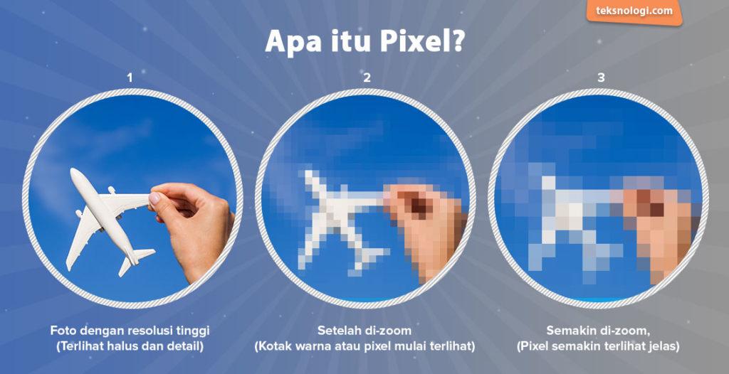 apa itu pixel pengertian pixel