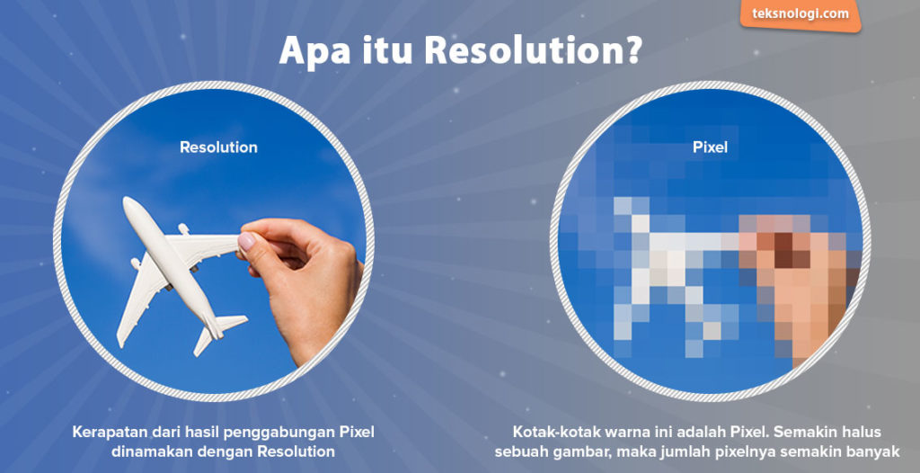 apa itu resolution pengertian resolution