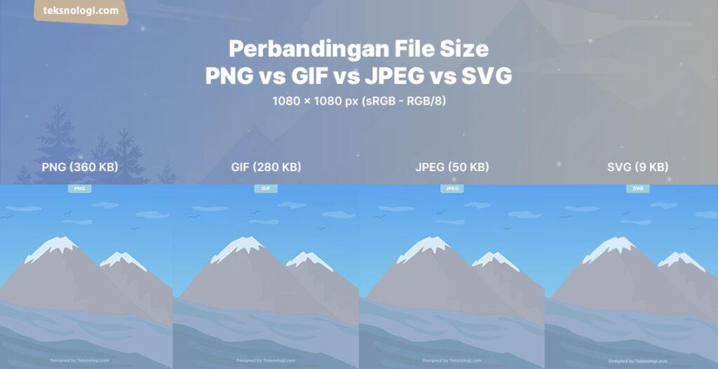 perbandingan file size jpeg png gif svg