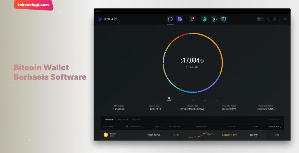 contoh bitcoin wallet berbasis software aplikasi