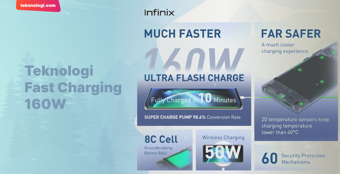 infinix-concept-phone-2021-fast-charging-160w