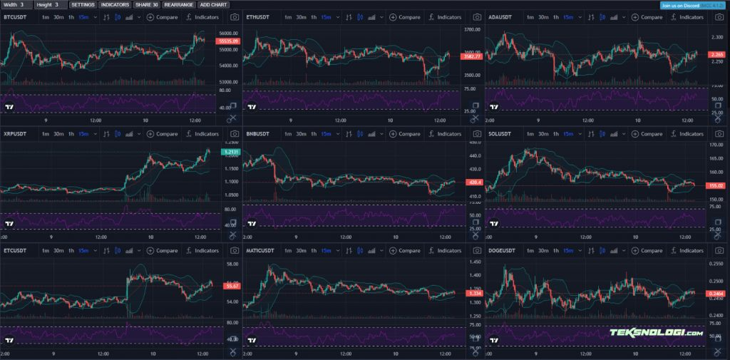 memantau-chart-crypto-dalam-jumlah-banyak
